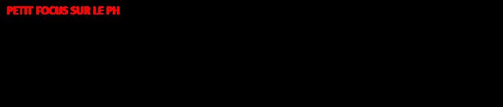 Crème capillaire hydratante et démêlante3
