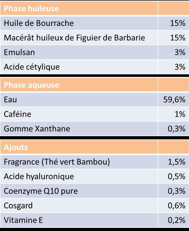 Crème fluide coenzyme Q10_3.png.jpg