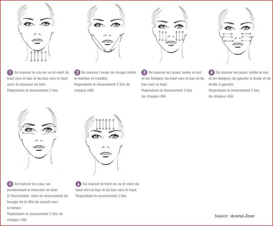 Huile de massage visage2